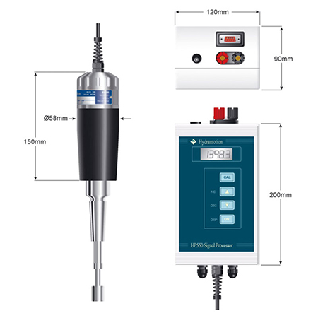 Digital Viscometer - RV series