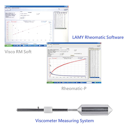 Viscosity Measurement Device - Visco RM Soft/Rheomatic-P/Measuring System